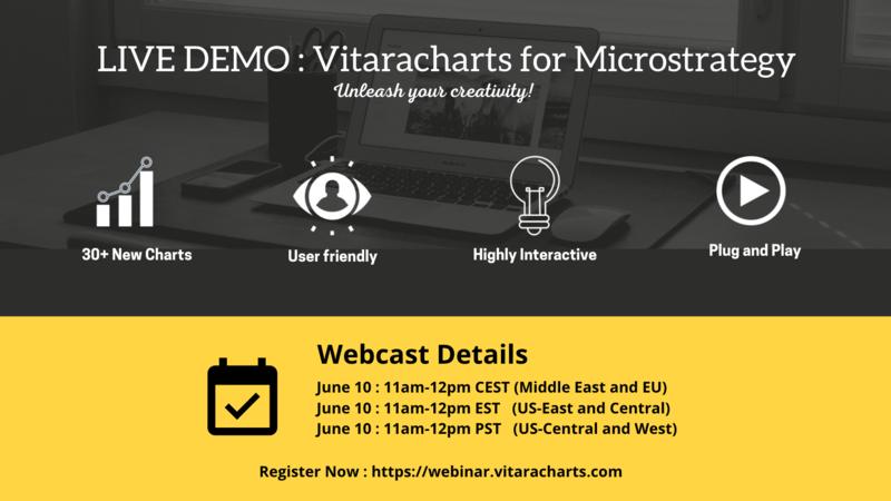 Vitara Charts Webcast | Ever Interested for Beautiful Viz Analysis